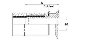 3-A Sanitary Triclamp Fitting